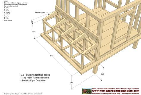 choice backyard chicken coop plans  lucas