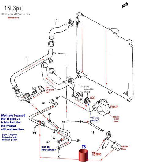 Suzuki 2 0 Engine Diagram by Suzuki Vitara 2 0 1992 Auto Images And Specification