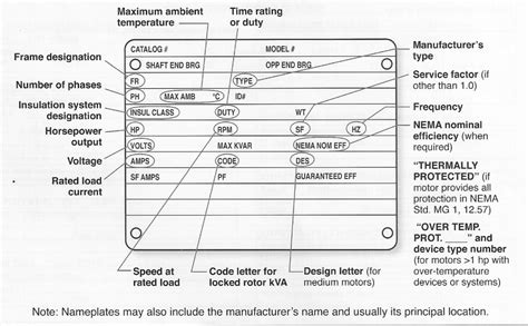 Electric Motor Class by How To Read An Electric Motor Nameplate