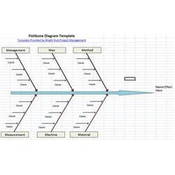 Fishbone Template Excel Blank Fishbone Diagram Template Fishbone Diagrams