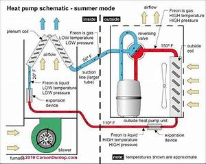 Plumbing Diagram For Pool  Heat Pump Schematic Summer Mode
