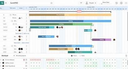 Ganttpro Gantt Chart Workflow Smoother Effective
