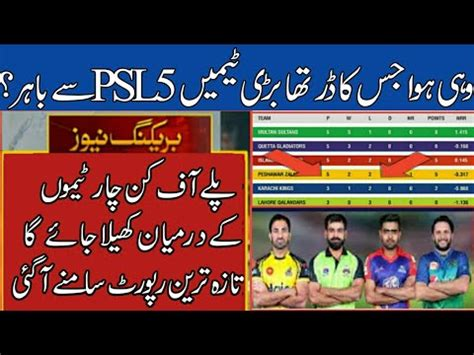 Breaking world news headlines, linking to 1000s of sources around the world, on newsnow: PSL 2020 Latest news today Confirmed Qualifiers|Latest ...