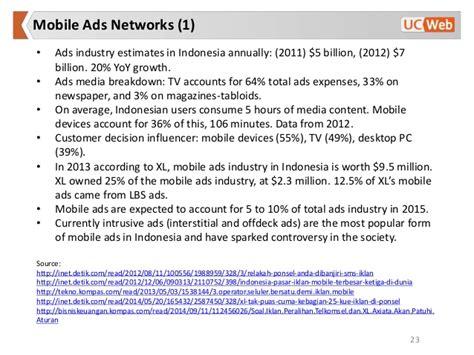 mobile market research mobile market research dec 2014