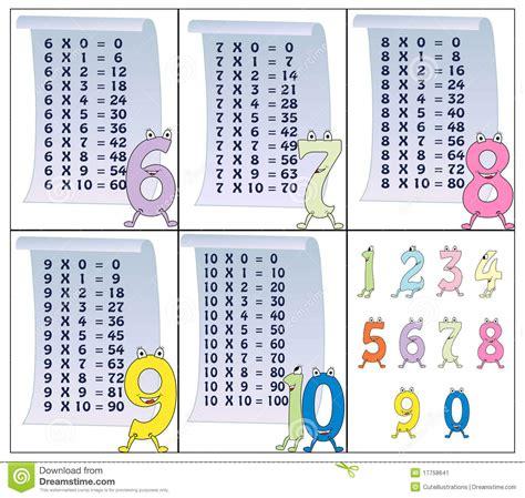 table de multiplication partie 2 illustration de vecteur image 17758641