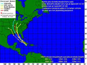 Map Tracking of Hurricane Dennis 2005
