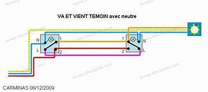 Les Va Et Vient : profil du membre cmt sur le forum lectricit ~ Dailycaller-alerts.com Idées de Décoration
