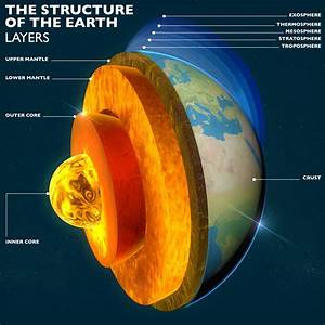 What Would Happen If The Core Of Earth Cooled Down   U00bb Science Abc
