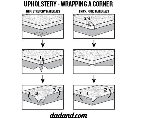 graphic    wrap upholstery originally