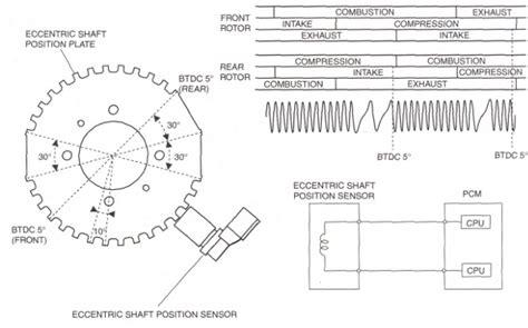 Rx8 Ecu Diagram by Tach Wiring In Cosmo Powered Rx8 Rx8club