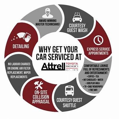 Service Toyota Customer Support Attrell Center