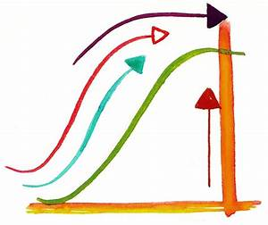 How steep is your learning curve? On Analytics and Mentors ...