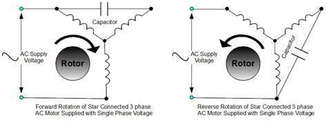 power what is the function of a capacitor in a motor circuit electrical engineering stack