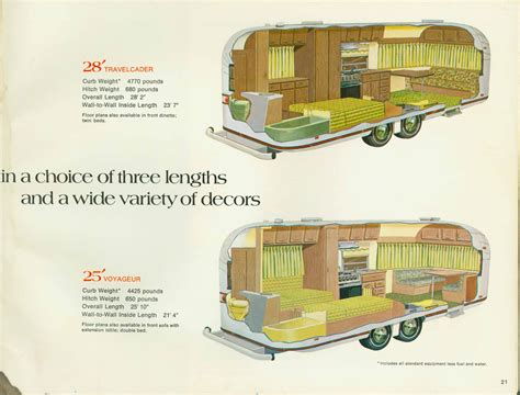 1978 Prowler Travel Trailer Wiring Diagram by Rambler Travel Trailers Cer Makeover