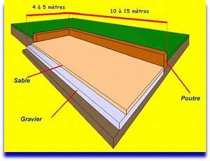 Dimension Terrain De Boule : comment faire un terrain de p tanque dans son jardin ~ Dode.kayakingforconservation.com Idées de Décoration