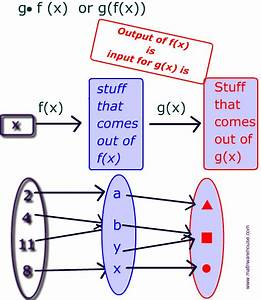 Pictures Of Composition Of Functions  Free Images That You Can Download And Use