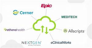 Dragon Medical One launches, cloud based dictation with ...