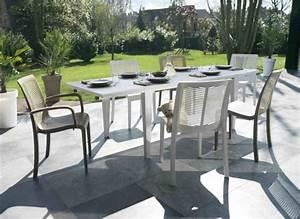 entretenir le mobilier de jardin en plastique With mobilier de jardin plastique