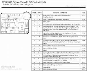 Fuse Box Diagram For 2000 Mercury Grand Marquis