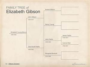 Printable Family Tree Chart Gibson Family Tree 1 Gibson Ancestry