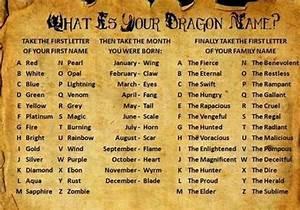 Dragons Drachen Namen : dragon names what is your name pinterest drache und namen ~ Watch28wear.com Haus und Dekorationen