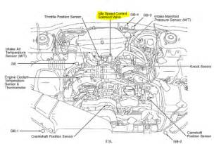 subaru wiring harness diagram subaru image wiring similiar 1996 subaru outback car jack keywords on subaru wiring harness diagram