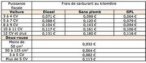 Frais Kilometrique Impot : bien remplir votre d claration de revenus en 2015 60 millions de consommateurs ~ Medecine-chirurgie-esthetiques.com Avis de Voitures
