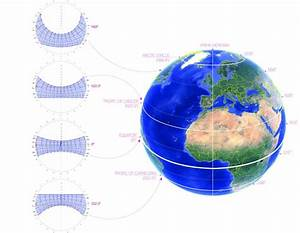 Sun Path Charts Or Stereographic Sun Path Diagrams Are