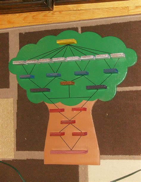 family tree game play board  diy projects