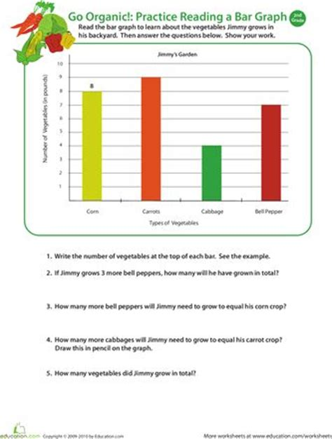 organic practice reading  bar graph worksheet