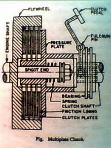 Ptpatil  Motor Mechanic Vehicle Automobile Figgers Diagrams