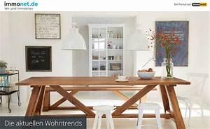 Möbel Trend 2018 : trendagentur gabriela kaiser trends inspirationen ~ Watch28wear.com Haus und Dekorationen