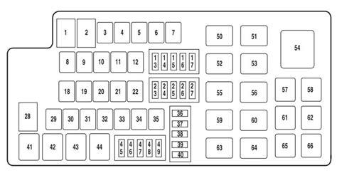 Lincoln Mkz Fuse Panel Diagram Imageresizertool