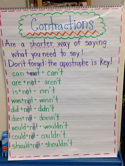 47 Best Contractions Images On Pinterest English