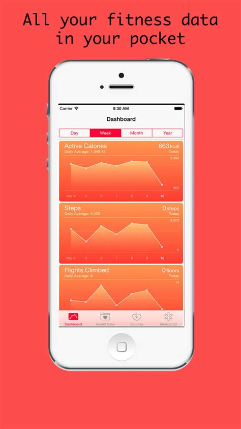 how to sync fitbit with iphone healthsync sync fitbit to healthkit iphone