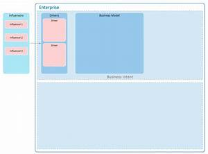 Enterprise Architecture Diagrams Solution