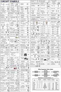 Residential Wiring Symbols