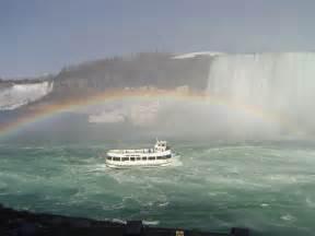 Niagara Falls Canada Winter