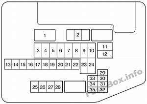 Fuse Box Diagram  U0026gt  Mazda Cx