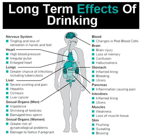 long term effects  alcohol abuse drugcom