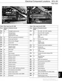 Electrical Wiring Diagram Bmw 2001  Bmw  Wiring Diagrams