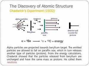 Atomic Theory And Structure Of An Atom