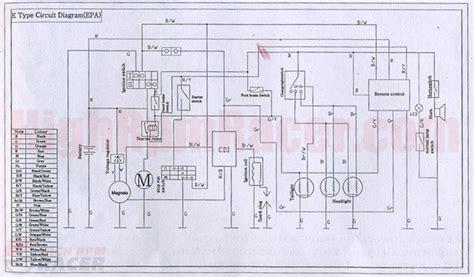 Wiring Diagram Gio 110 Atv by Kazuma Falcon 110 Wiring Harness Diagram Kazuma Atv