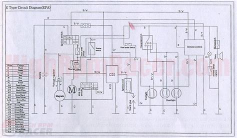 Kazuma Falcon Wiring Harness Diagram Atv