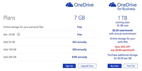 microsoft starts rolling  increased onedrive storage today