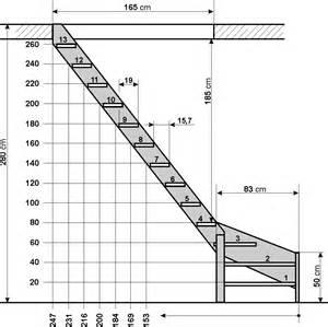 din 18065 treppen gelã nder handlauf halbgewendelte treppe muster inspiration design familie traumhaus