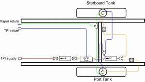 1987 C10 Fuel Tank Wiring Diagram : dual tanks with late model efi the 1947 present ~ A.2002-acura-tl-radio.info Haus und Dekorationen