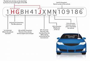 What Is A Vin  Vehicle Identification Number