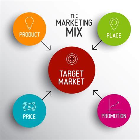 Plan De Marketing 4 Elección De Las Estrategias De