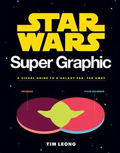 How Star Wars Super Graphic Brilliantly Explains and ...